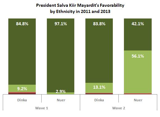 Favorability graph2_v2