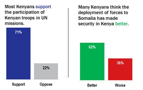 KenyaGraph1